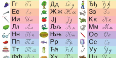 Koliko azbuka ima slova